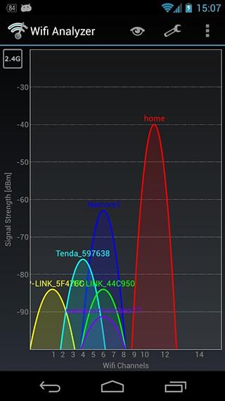 Wifi Analyzer скриншот 1
