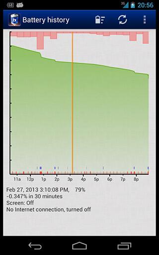 2 Battery: Battery Saver скриншот 2