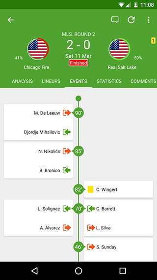 BeSoccer: Soccer Live Score скриншот 2
