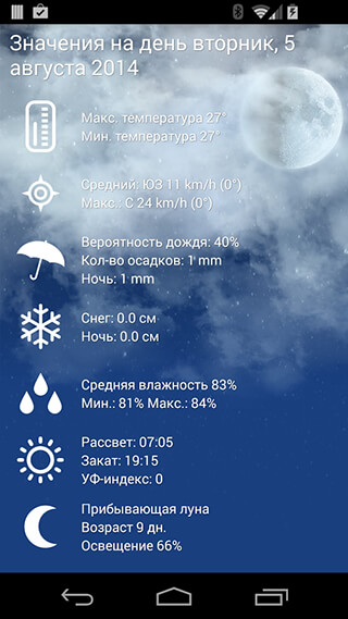 Weather XL PRO скриншот 3