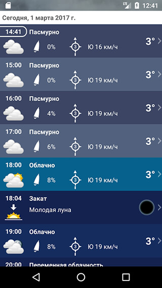 Weather XL PRO скриншот 4