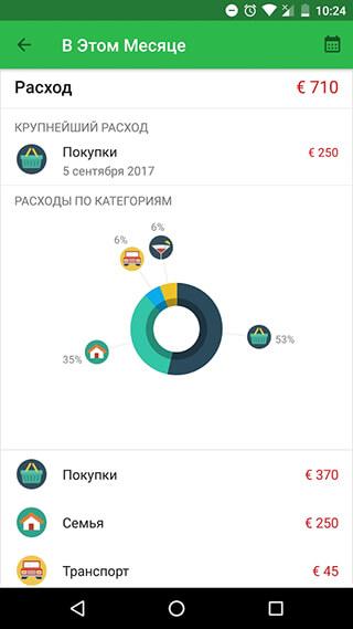Money Lover: Spending Tracker and Budget Planner скриншот 3
