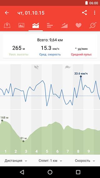 Runtastic Road Bike Cycling GPS Tracker скриншот 4
