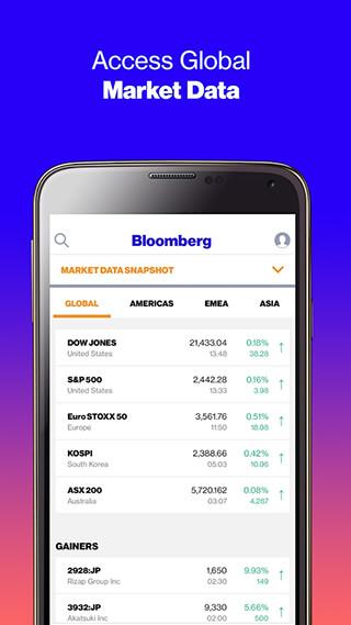 Bloomberg скриншот 2