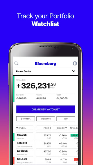 Bloomberg скриншот 3