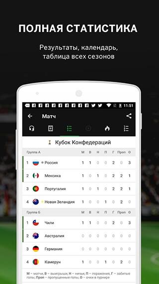 Sports.ru: Новости спорта скриншот 4