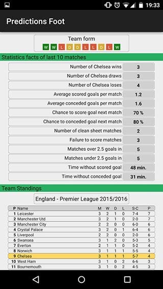Football Prediction скриншот 4