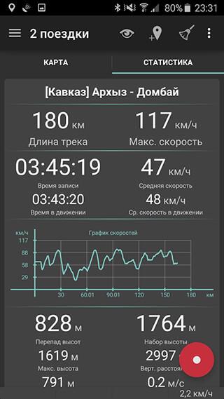 Geo Tracker: GPS Tracker скриншот 3
