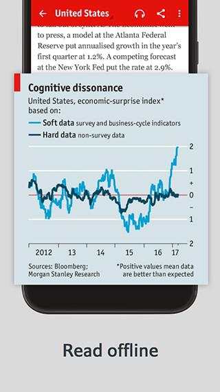 The Economist: World News скриншот 4