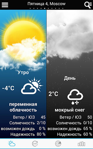 Weather for Russia скриншот 1