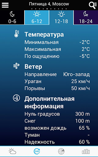 Weather for Russia скриншот 2